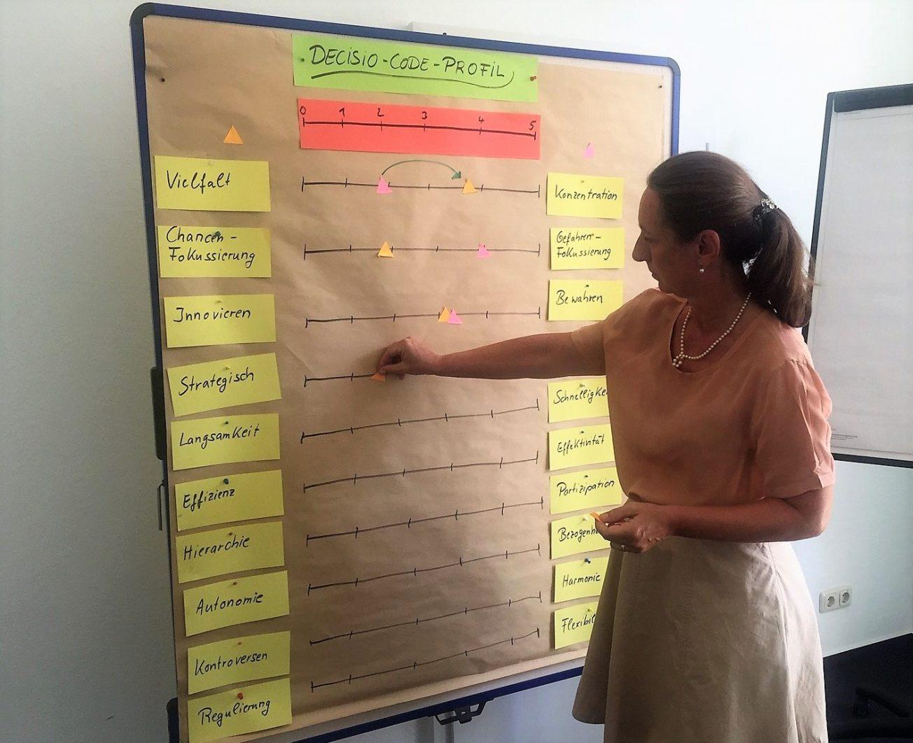 Kulturentwicklung und Entscheidungskultur